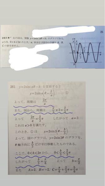 数2 三角関数 グラフについて。 解説お願いします。 問題と回答は画像にあります。 A,B,Cはわかったのですが、 a,bを求める過程でいくつか疑問があります。 特に青いアンダーラインを引いた部分が理解できないです。 優しい方教えてください。