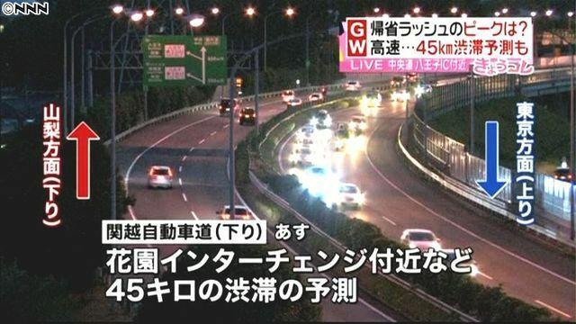 帰省ラッシュ、なぜいつも「関越自動車道」と「上越新幹線」ばかりが混雑する? 昔からの長年の謎ですが、盆正月やGWなどの帰省ラッシュの際に、どうして「関越自動車道」と「上越新幹線」ばかりが混雑するのでしょうか。 そういうと「東名/東海道だって混むよ!」という人もいるかもしれませんが、こちらは東京から名古屋・関西と3大都市を結んでいるので、分母が多いぶん人流が多いのは当然だと思います。東北だっ...