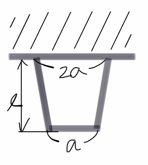 材料力学、引張り応力の問題です。早急にお願いします。 問題 画像の図で、厚さ:t、自重:ρとするとき、最大の応力がかかる所ははどこか求めよ。