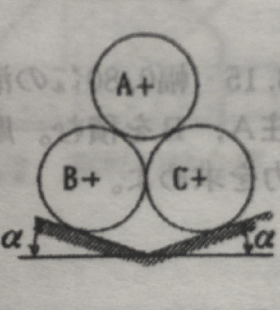 半径と質量が等しい三本の円柱を図のように積む。各接触面の摩擦を無視して、円柱が崩れないために必要な斜面の角度αを求めよ。 答えはα=10.9となるそうなのですが過程を教えて欲しいです!