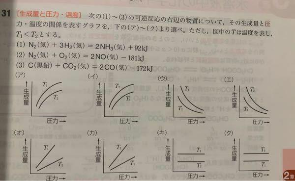 化学平衡の問題です。 この問題の解き方を教えてください。