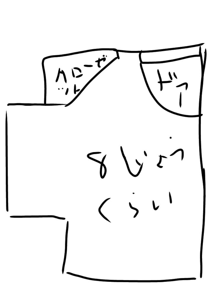 こんな間取りの部屋の家具のいい配置例を教えてください 家具(デスク、ピアノ、ベッド、(ギター、ベース)棚、小さめのチェスト)