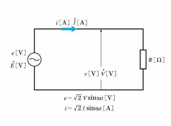 下図において、最大値Em=141.4[V]、抵抗R=100[Ω]のとき、電流の瞬時値i[A]は何になりますか? わかる方いたら教えて欲しいです。よろしくお願いします。
