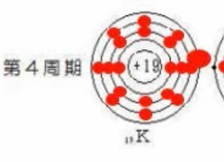 化学基礎 なぜM殻には、18個電子を入れることができるのにN殻を使用しているのですか?