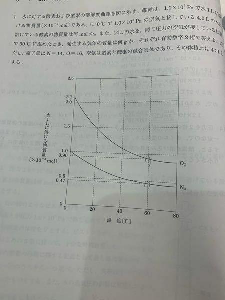 高3 化学 気体 (2)が0.078gになる理由が分かりません。解説をお願いします