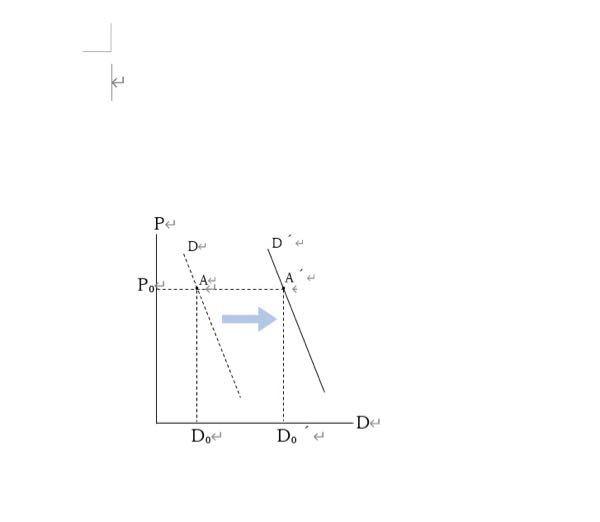 wordで画像のようにテキストボックスや図形の線を使ってグラフを書いたのですが、これをそのままコピーしてペーストすることは可能でしょうか?
