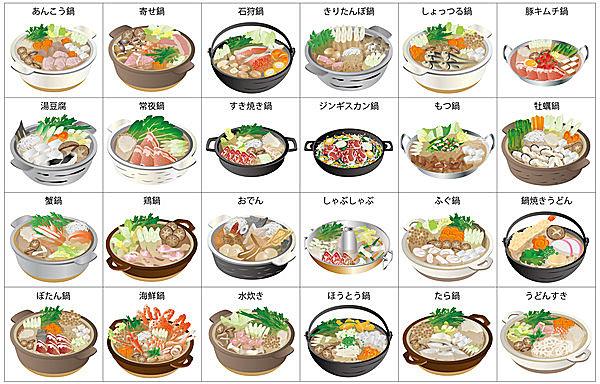 好きな鍋は何ですか?