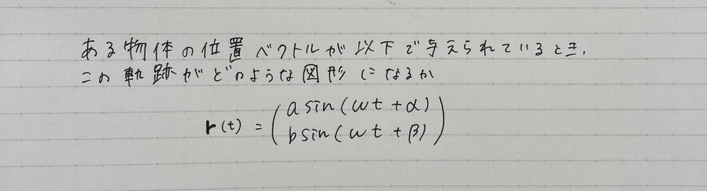 位置ベクトルの軌跡についての問題です。式の変形すらわかりません、、教えてください!