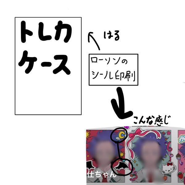 トレカデコケースについてです! トレカケースをデコりたいのですが、その際にローソンのシール印刷でトレカに貼りたいと思っています! アイビスでシール素材を作りたいのですが、画像の右下のような感じの大きさで作りたいです! (画像については回答があり次第消させていただきます) ・アイビスで作る際の画像サイズ ・トレカに合うようにシールを作る際の大きさ を知りたいです! 難しいとは思いますがよろしくお願いしますm(_ _)m