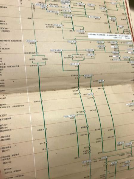 日本史の教科書の裏表紙です。ここに色々貼りたいなって思ってるんですけど、この表って大事ですか?