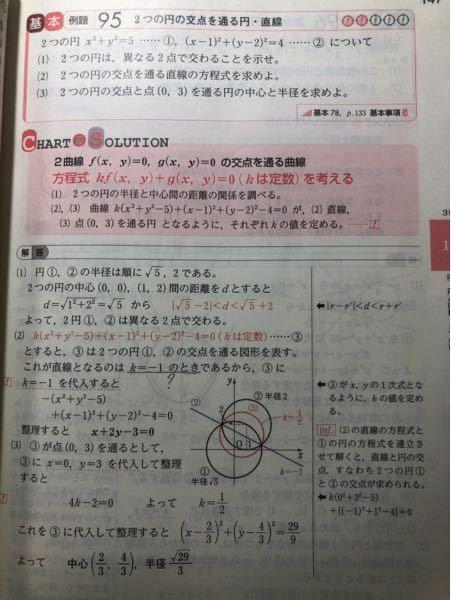 高校数学 円と直線についてです。 (2)で直線となるのはk=−1のときとなぜわかるのですか?