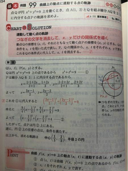 高校数学 軌跡と方程式についてです。 この場合、内分のところでAQはなんと表されていたのですか?