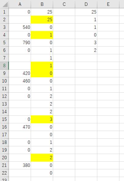 エクセルの関数について教えてください。 添付写真の、A列に「0」か「100以上の数値」か「空白」がランダムに入っており、 B列にランダムに数値が入っている時場合に、 別シートで、D列のように、A列に「100以上」が入っている時の 右上のB列の数値を表示させたい場合の、関数はありますでしょうか。 よろしくお願いいたします。