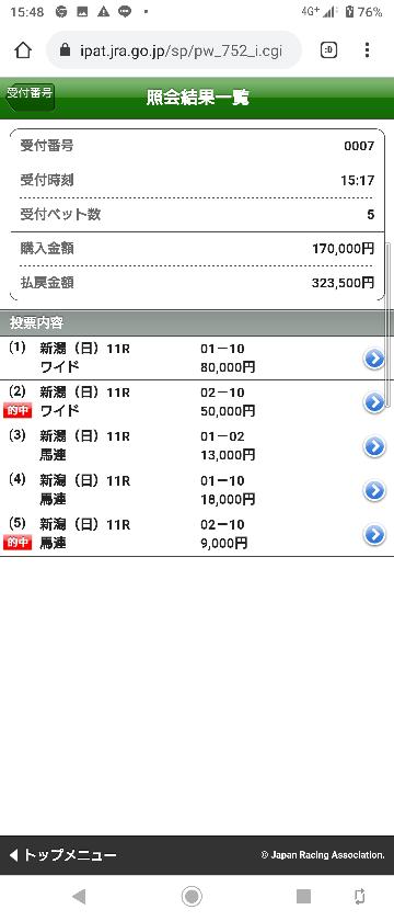 danの新潟大賞典的中。 これは3頭で狙えるレースで ワイドと馬連のW的中はありがたい。 普段ならG3など見向きもせずにG1勝負だが あのオッズを見て むしろ狙うべきは新潟大賞典だと感じて NHKマイルCの資金をそちらに回した。 平場で+20000円 新潟大賞典で+153500円 NHKマイルCで−61700円の+111800円なら 今週の目標はクリアしました。 ここで勝ち逃げが本来だが 東京12レースにお付き合いする為に 1-2のワイドをいくらか買う。 新潟大賞典とNHKマイルCを 買った方はどうでしたか?