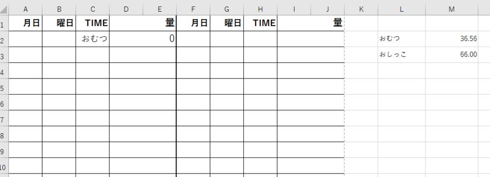 """エクセル関数について質問です。 添付の表みたいなときに、D2セルに数字を入れたとき、C2がおむつなら、D2-M2違うなら、D2-M3という風にしたいので、IF関数で =IF(D2=""""おむつ"""",D2-M2,D2-M3)としましたが、ダメでした。 この表でこの計算はできないでしょうか!? もしダメなら、どのような列などを追加すればよろしいでしょうか。 よろしくお願いします。"""