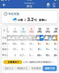北海道の網走市やばくないですか?7日は最高気温28度を観測。そして11日は最高気温4度で雪予報です。ここまで気温差があるのは北海道でも珍しいですか?