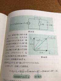 実効値を求める所までは理解できたんですけど、その後の√2sin(ωt+45°)ってどっから出てきたのでしょうか?