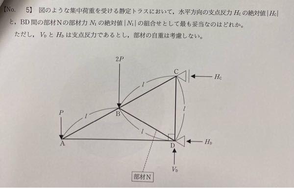 構造力学のトラスの問題です。 水平方向の支点反力は計算できますが、部材N1の部材力の絶対値が分かりません。 分かる人がいらっしゃいましたら解き方を教えて欲しいです。尚、水平方向の支点反力Hcは2√3PでN1の絶対値は2Pです。