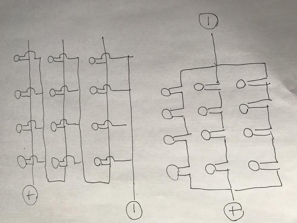 配線に強い方、よろしくお願いします。 自車のテールランプ(LED)をバラしてみたら、画像の左側のような配線になっていました。 これは直列ではないのですよね? また並列(右側)とも異なりますよね? この配線のメリットは何なのですか? またこの12個のLEDを間引き(1列4個)したら異常が出ますでしょうか? ご回答お願いします。