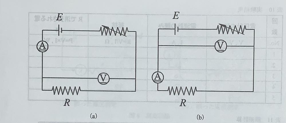電流などの配線についてです。 抵抗Rが小さいため、(α)のように配線した、抵抗Rが大きい場合、(b)のように配線する必要がある、その理由をRの大小を考慮して検討せよ。 というものなのですが、こうなる理由を教えてください。