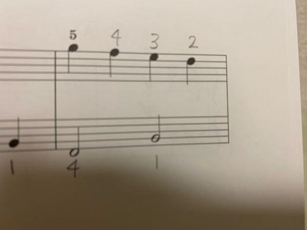 下のレとソを弾く時、空白の部分では、指は離しますか?離しませんか?