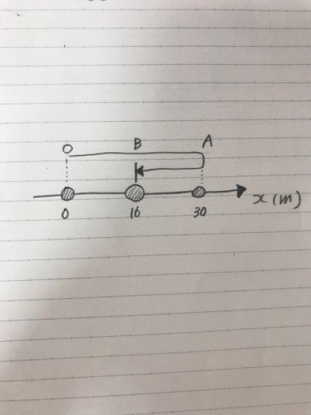 物理基礎の平均の速度の問題です。図のように、X軸上を運動する物体がある。物体は、時刻0で原点Oを正の向きに通過し、時刻6.0秒で点Aに達した後、運動の向きを変えて、時刻8.0秒で点Bに達した。 時刻0から時刻8.0秒の間における平均の速さを教えて下さい。 この図を参考にして欲しいです。