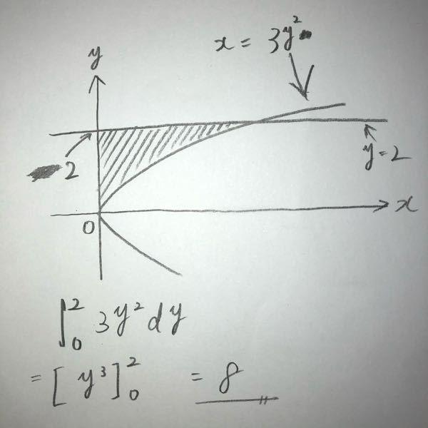 高校数学 積分です。 テストを想定した答案として正しいかどうかみて頂きたいです。 x=3y^2 , x=0 , y=2 で囲まれた部分の面積を求めよ。 という問題に対し、以下の写真のように簡単な図を示した上で、以下のような積分をして答えを出しました。 演習不足もあり実は∫〇〇dxの形しかやった事がなく、半ば雰囲気で縦軸(y軸)を使って∫〇〇dyをやってみたところ答えと一致したという感じです。 問題には解説がないのでこの答案が正しいかどうかみて頂きたいです。 よろしくお願い致します。