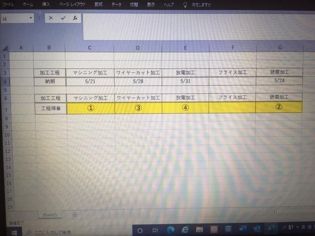 excel2019を使用しています。 今、ある部品を加工するのに、納期に応じて順番を自動で出力させられないか、検討しています。 以下、添付写真ご覧下さい。 今、C4~G4セルに、各工程に対する納期が記載されています。 加工が無い場合は、空欄になっています。 ここで、7行目に数式で、納期順に○番号を自動で出力される方法は無いかと考えています。 IF文を使おうとしたのですが、どうしても納期が無い工程を飛ばせないです。 何か良い方法がありましたら、教えて下さい!!