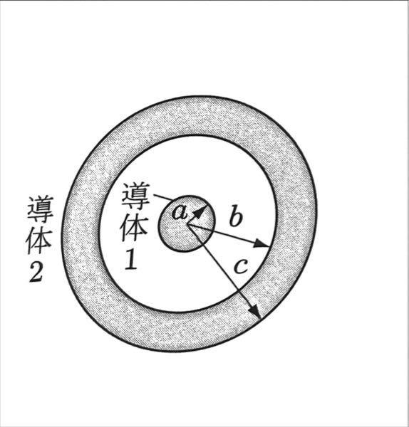 図のような同心導体球がある。導体1に電荷Q1[C]、導体2に電荷Q2[C]を与えた場合の導体球2の外側(c<r)の電界と電位を求めよ。また、導体球1の電位と導体球2の電位を求めよ。ただし、球の中心からの距離をrとし、真空 の誘電率はε0とする。