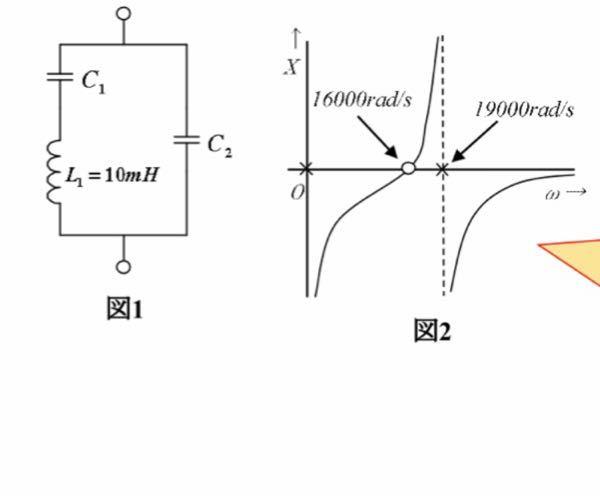 回路 電気 の問題です。 図1が図2のような周波数特性を持つときのC1、C2の求め方を教えてください