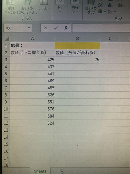 エクセルについて教えてください。 A列は下に追加される数字があり、B列のB3のセルは数値がランダムに変わる場合、 常に「A列の一番下」×「B3」の結果をB1に表示させたいのですが、 B1はどのような関数を入れることで表示できますでしょうか。 よろしくお願い申し上げます。