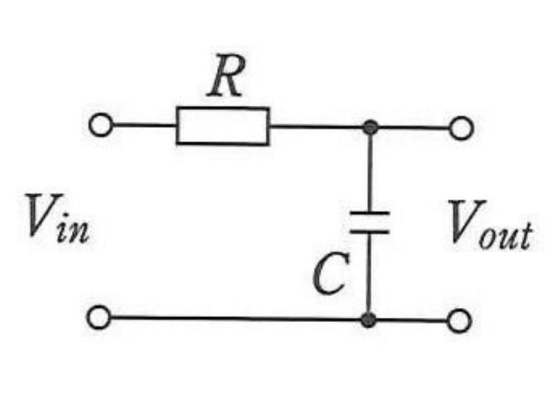ローパスフィルタの回路図についてです。 ①入力に正弦波信号 Vin を印加したとき, 出力信号 Voutを求めよ. ②カットオフ周波数 f0を求めよ. なお,| / | =1/√2 となる周波数をもってカットオフ周波数と定義する. 図も一応貼っておきます。わかる方教えてください。よろしくお願いいたします。