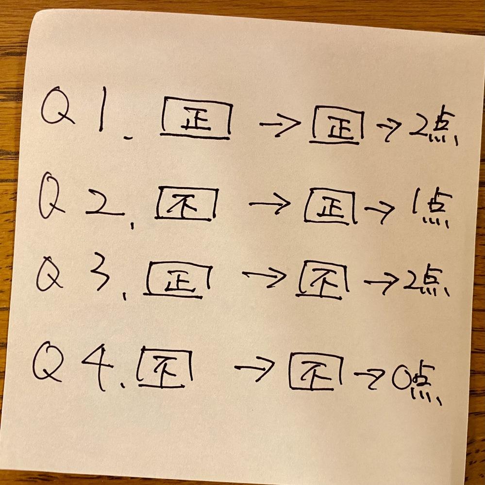 Javascriptで点数計算をしたいのですが? 言葉では説明できません