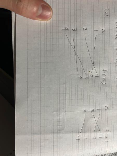 大学数学できる方お願いします 情報数学について この写真のように、nを4までかんがえると全射ですが、3までで考えると単射になります。 この場合、この関数は単射となりますよね? 回答お願いいたします