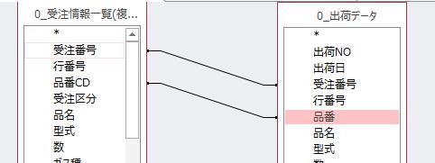 accessでテーブルを結合してクエリを作成しているのですが、行き詰ったので教えてください。 0_受注情報一覧表の「受注番号」=0_出荷データの「受注番号」 0_受注情報一覧表の「品番CD」=0_出荷データの「品番」 のデータを作りたいのですが、 0_受注情報一覧表と0_出荷データの品番が空白のものもあります。 品番が空白だとデータが出力されないのですが、どうしたらでてきますか? 0_受注情報一覧表の「受注番号」=0_出荷データの「受注番号」 0_受注情報一覧表の「品番CD」←0_出荷データの「品番」 にすると「あいまいな結合が含まれる~」って出てきます。