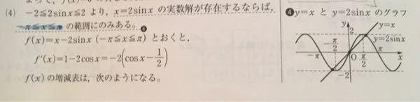 数3の微分について。 x=2sinx の異なる実数解の個数を調べる問題です。-2≦2sinx≦2なら xの範囲は 0≦x≦2π だと思ったんですが、解答には-π≦x≦π となっています。なぜですか?教えて欲しいです。