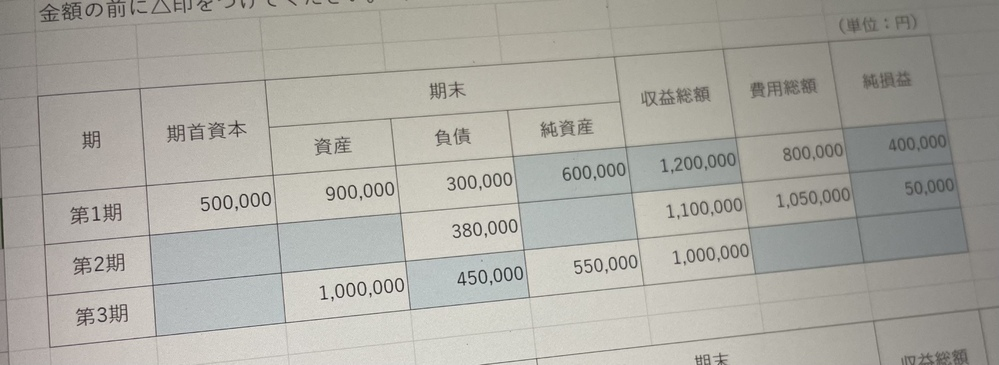 簿記の問題です。 青いところに入る数字とその式を教えてほしいですm(_ _)m