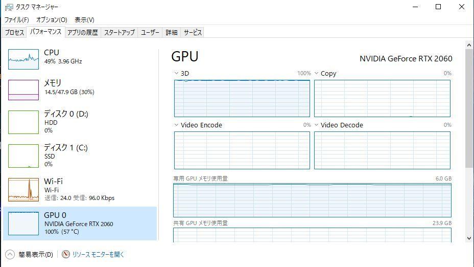 GPU 100%(58℃)は大丈夫でしょうか? 熱暴走しますか? DELLのデスクトップPCです。