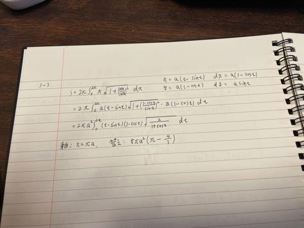 サイクロイドのy軸回転体の表面積を求める問題です。ここから先がわかりません。 (これ軸がx=0じゃないからまず平行移動させないといけないんですかね)