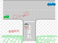 教習所で指導員の間違い?疑問に思ったことがあるのですが(画像あり↓) 路上教習が終わり停車のため教習所内に入った時に指導員が  じゃあ「右ウィンカー出して」と言われたので青い車のうしろに停車するのかな?と思いながら  右折しようとしたら、違う違う左の緑の車の後ろに停車するよ、と言われ、慌ててハンドルを左にきり、緑の車のうしろに停車したのですが  あれ?それなら左ウィンカーじゃない?と思ったの...