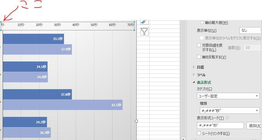 Excelのグラフに関してお尋ねします。 画像にあるようにグラフを出していますが、グラフの端にある単位の秒(画像左上に矢印で示している部分)だけを消したいと思っています。 端にあるこの部分の表示だけを消す方法はあるでしょうか。 ご存じの方、いらっしゃいましたら、どうかご教授下さい。 よろしくお願い致します。