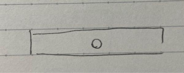 processingのfisicaという物理エンジンを使って画像のように長方形の中心に円があり、その円の中心を全体の図形の中心として例えば長方形の右側に力が加われば右側が傾く(シーソーのように)...