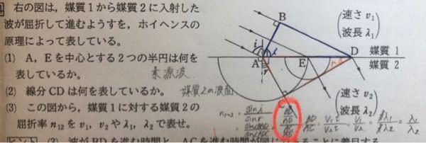 赤丸で囲ったところがわかりません。 sin I/sin r =BD/AD / AC/AD となっています。 sinθ=たて/斜め ではないのですか?