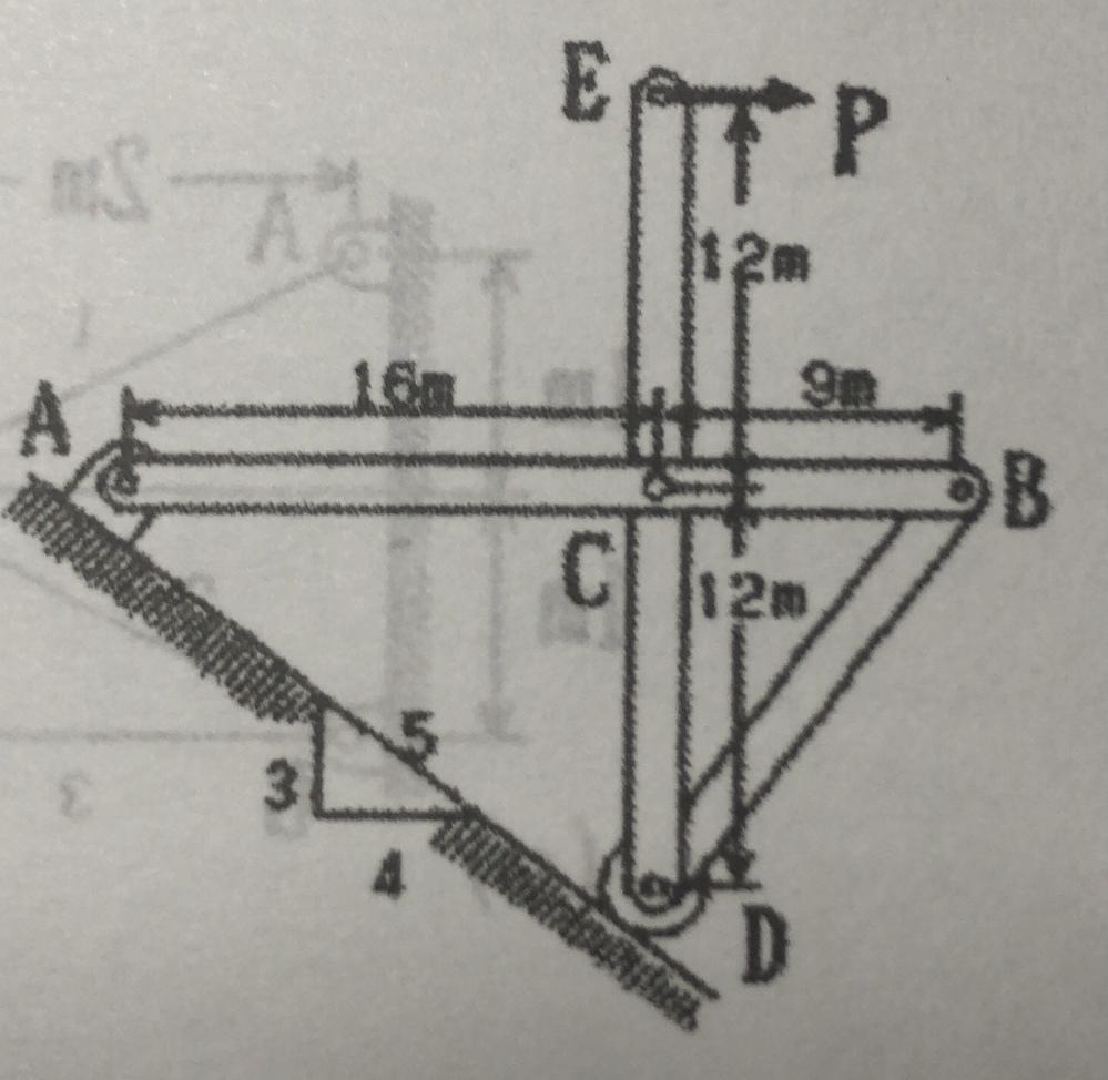 斜面上の平面フレームにおいて部材ABは水平、部材DEは垂直で、点Dは滑らかなローラで斜面と接している。 ピンCに加わるせん断力、および部材BDの軸力を求めよ。
