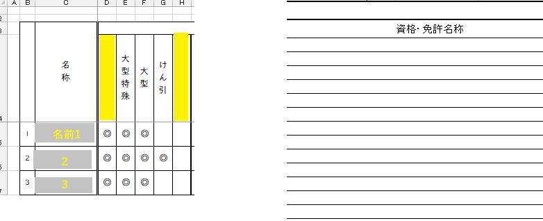 表から該当するものを複数抽出して 別のシートに表示させたい 氏名があって行ごとに所持免許に◎をつけている表があるのですが (画像左側の画像参照) それを抽出して2枚の画像右側の列に順に表示させることは可能ですか?