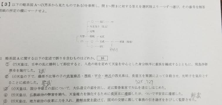 日本史です。 この①から⑤の記述の中で誤りを含むものを探す問題です。 全部正しいと思ってしまいました、誤りを教えてください。 印刷の都合で見にくい所がありますが、宜しくお願いします。