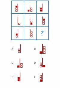 IQテストで解けなかった問題です。答えと解き方を教えてください
