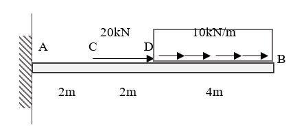 鉛直反力を求める問題です。 A点、C点手前、C点直後、D点、B点を求めると問題です。 矢印が横向きに向いている場合どう解けばいいのか分からないので、詳しい方是非教えてください、、