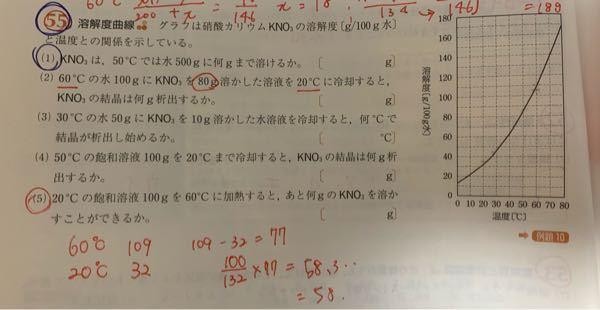 高校生 化学 この写真 55の(5)の問題がわからないです。 赤で書いた式のやり方と何故そうなるのかを教えてください。