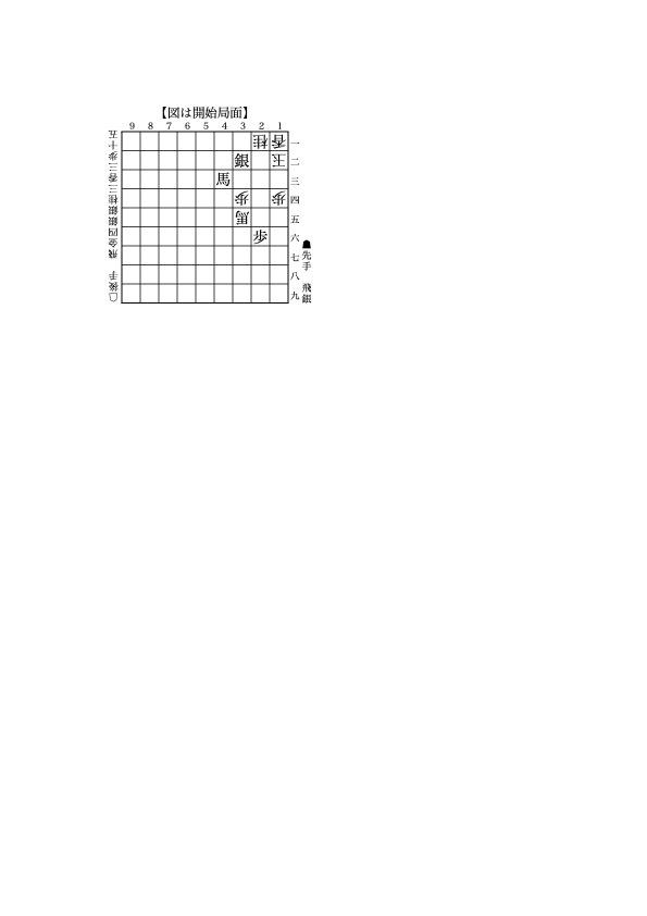 詰将棋。回答の程宜しくお願いします。